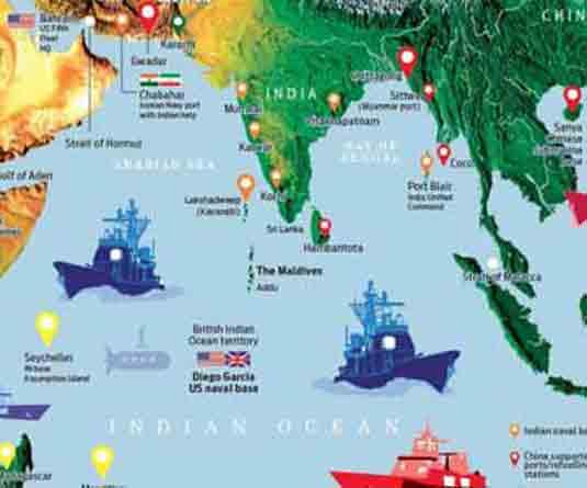 মালদ্বীপে চীন-ভারতের লড়াই